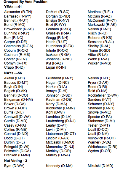 Vote on Colburn Amendment, Cash for Clunkers 8/6/09